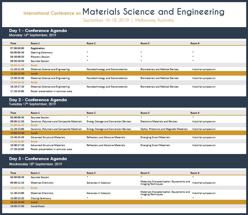 International Material Science Conferences | Material Science